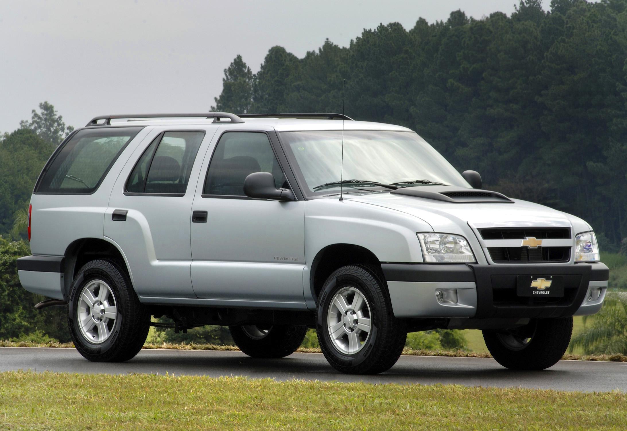 6ª Eleição All The Cars – Categoria 11: SUVs até R$ 100 ...