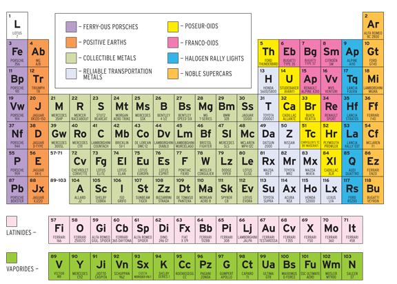 Tabla peri dica de elementos qu micos periodic tables of tabla peri tabla peri dica de urtaz Image collections