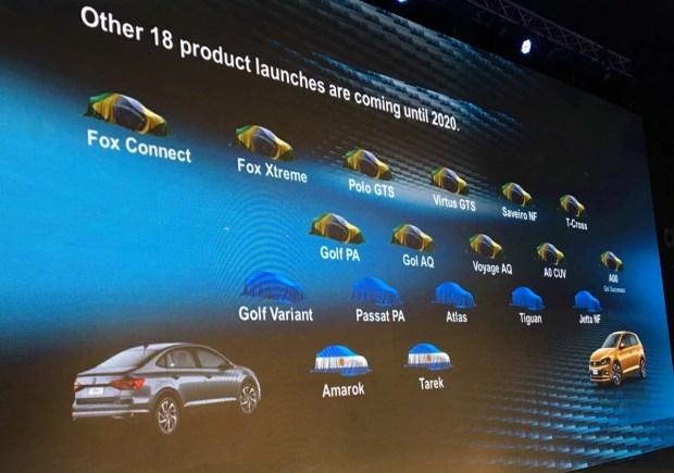 Volkswagen Lançamentos 2020 Mercosul